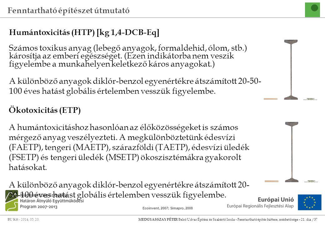 Humántoxicitás (HTP) [kg 1,4-DCB-Eq]